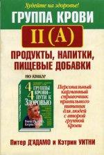 Группа крови II(А). Продукты, напитки, пищевые добавки