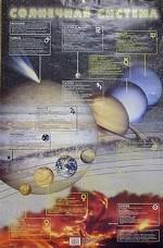 Солнечная система-плакат. А1