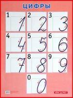 Цифры: Наглядное пособие для начальной школы