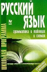 Русский язык. Грамматика в таблицах и схемах