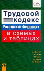 Трудовой кодекс РФ в схемах и таблицах