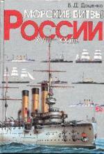 Морские битвы России XVIII-XX вв