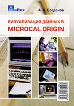 Визуализация данных в Microcal Origin