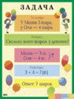 Задача. Наглядное пособие по математике для начальной школы