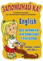 Английский.Все времена английских глаголов