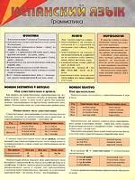 Испанский язык. Грамматика