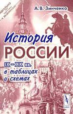 История России в таблицах и схемах (IX-XX век)