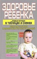 Здоровье ребенка впервые наглядно в таблицах и схемах. Cимптомы и лечение наиболее распространенных болезней