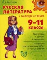 Русская литература в таблицах и схемах 9-11кл