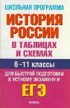 Скачать ЕГЭ История России в таблицах. 6-11 классы бесплатно