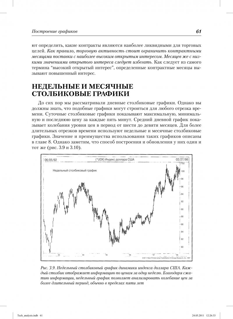 Скачать книгу технический анализ финансового рынка