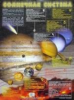 Солнечная система-плакат. А2