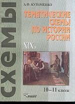 Тематические схемы по истории России. XIX в, 10-11 класс