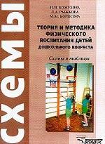 Теория и методика физического воспитания детей дошкольного возраста. Схемы и таблицы
