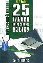 25 таблиц по русскому языку для средней школы. 5-11 классы