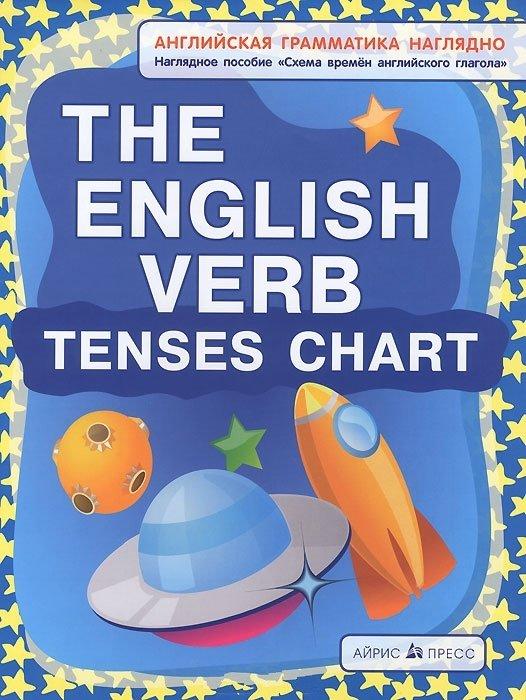 The English Verb Tenses Chart / Схема времен английского глагола. Наглядное пособие