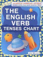 The English Verb Tenses Chart / Схема времен английского глагола. Наглядное пособие