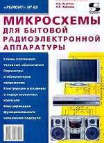 Микросхемы для бытовой радиоэлектронной аппаратуры