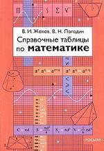 Справочные таблицы по математике