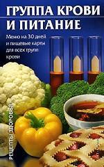 Группа крови и питание