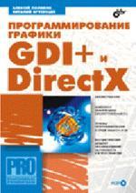 Программирование графики GDI+ и DirectX (+ CD)