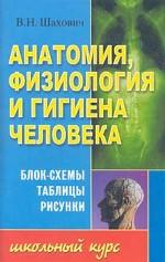 Анатомия, физиология и гигиена человека