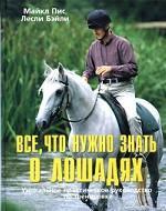 Все, что нужно знать о лошадях