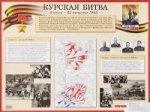Великая Отечественная война. Курская битва. Наглядное пособие