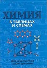 Химия в таблицах и схемах для школьников и абитуриентов