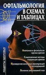 Офтальмология в схемах и таблицах