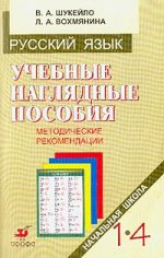 Учебные наглядные пособия для начальной школы. Русский язык. 1-4 классы