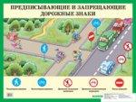 Предписывающие и запрещающие дорожные знаки. Наглядное пособие для детей дошкольного и младшего школьного возраста
