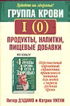 Группа крови I(0). Продукты, напитки, пищевые добавки