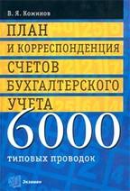 План и корреспонденция счетов бухгалтерского учета. 6000 типовых проводок