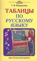 Таблицы по русскому языку для начальной школы