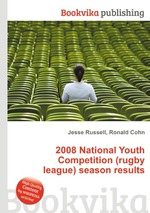 2008 National Youth Competition (rugby league) season results