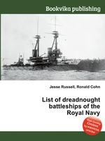 List of dreadnought battleships of the Royal Navy