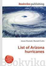 List of Arizona hurricanes