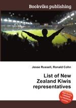 List of New Zealand Kiwis representatives