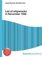 List of shipwrecks in November 1940