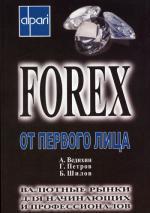 Forex от первого лица. Валютные рынки для начинающих и профессионалов