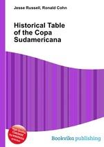 Обложка книги Historical Table of the Copa Sudamericana