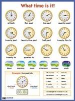What time is it? Наглядное пособие