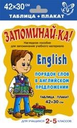 English. Порядок слов в англ. предлож. 2-5кл