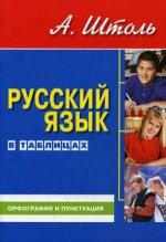 Русский язык в таблицах. Орфография и пунктуация. 9-е изд., стер