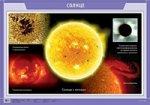 Левитан Е.П. Солнце.(1)
