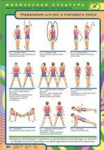 Упражнения для рук и плечевого пояса. Плакат