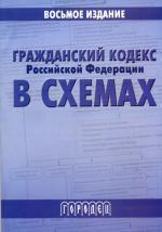 ГК РФ в схемах. 8-е изд. Медведева Т