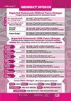 Утвердительный предлог без изменения глагола. Таблица 7 / Косвенные вопросы. Таблица 8. Плакат