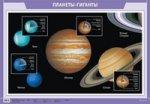 Наглядное пособие. Планеты – гиганты